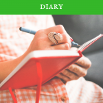 Of art, takeout and PAIN: A spending diary